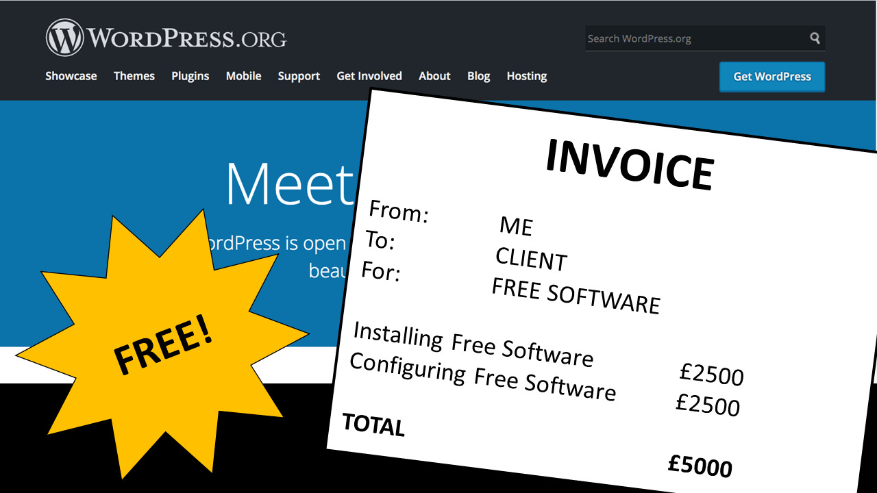 A picture of the Wordpress.org homepage, with a price label saying 'FREE!' and a mocked-up invoice showing a charge of £5000 for installing and configuring free software