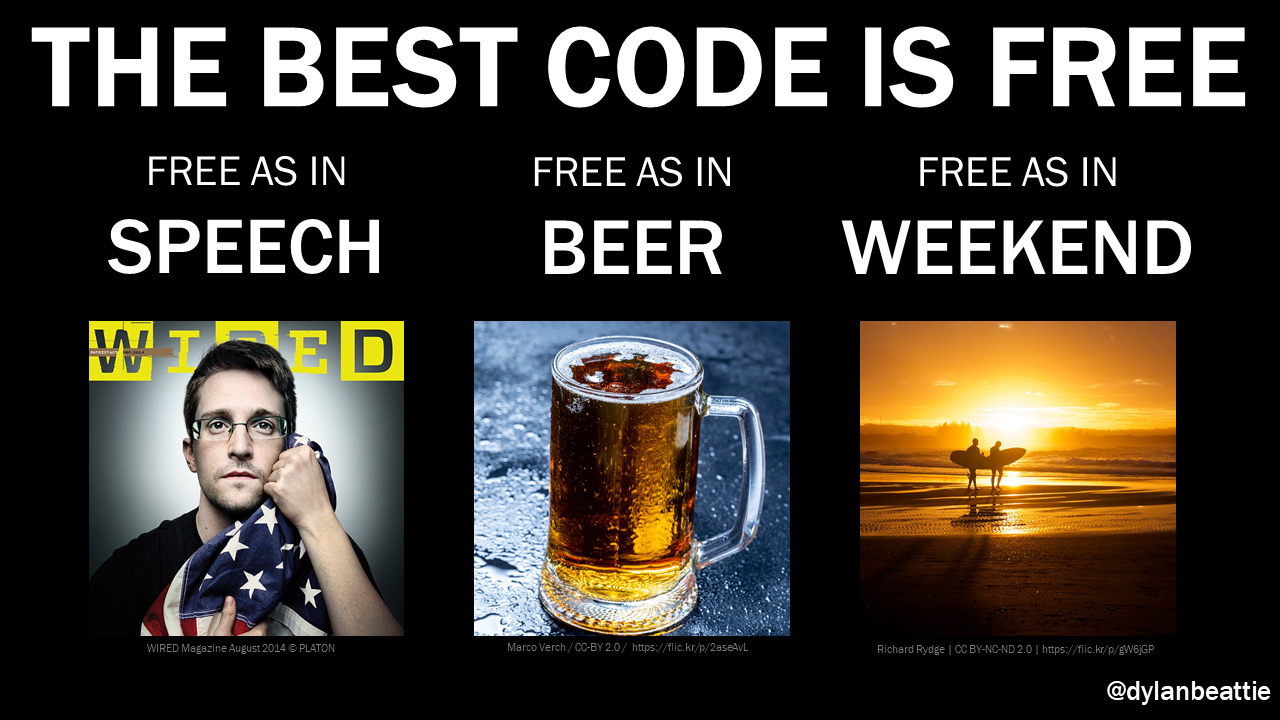 A slide with the words 'THE BEST CODE IS FREE', showing a photograph of Edward Snowden labelled 'FREE AS IN SPEECH', a cold glass of beer labelled 'FREE AS IN BEER', and two surfers on a beach at sunset with the label 'FREE AS IN WEEKEND'