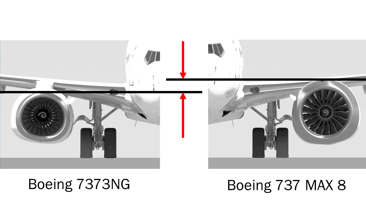 Illustration showing engine placement on a Boeing 737NG compared to a Boeing 737 MAX 8